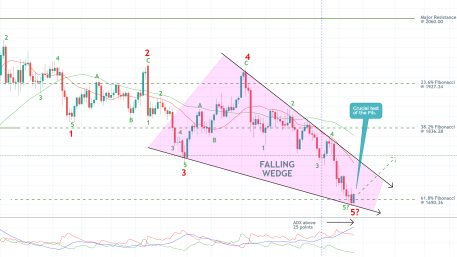 The price of gold is forming a falling wedge pattern. Bullish rebound expected from the 61.8% Fibonacci retracement leg.