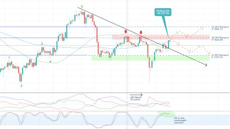 The price of gold is currently attempting a bullish brakout above the psychologically significant resistance level at 1800.00