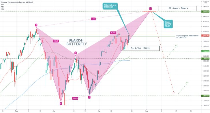 The Nasdaq Composite index appears to be developing a bearish butterfly pattern, which could likely signify a new bearish correction