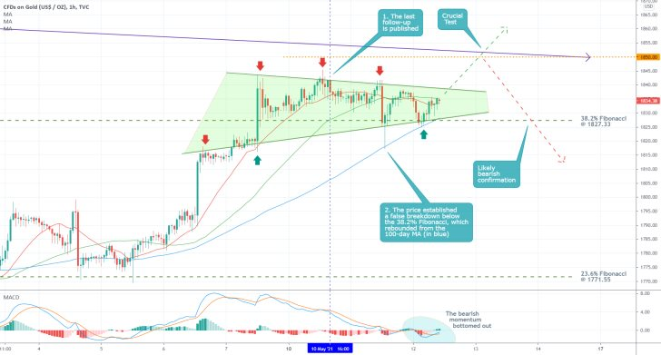 The price of gold is yet to establish a minor bullish upswing before a bearish reversal can occur