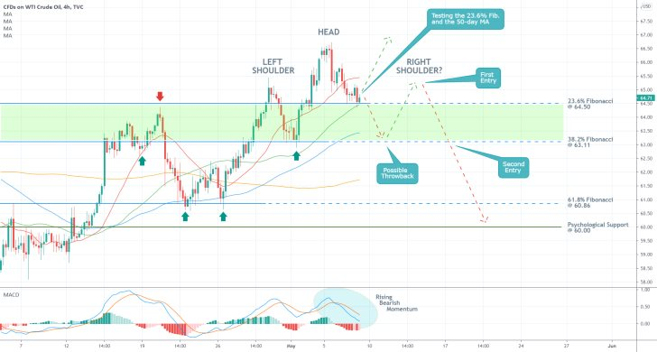 The price of crude oil is currently developing a major head and shoulders pattern, signifying a potential bearish reversal