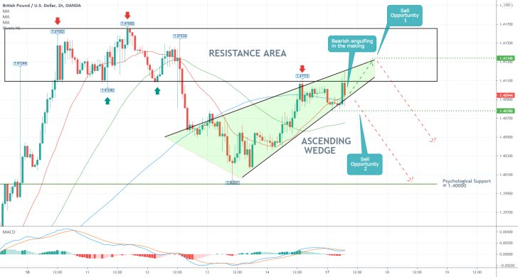 The bearish reversal on the GBPUSD may be ready to begin after the price action concludes a minor Ascending Wedge pattern