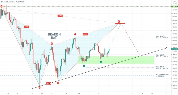 Bitcoin Advances Within a Bearish Bat Pattern. A bearish reversal seems likely once the pattern is completed. The price could fall to the trend line