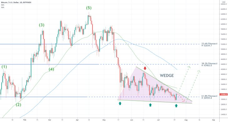 Bitcoin Consolidates Around the 61.8% Fibonacci Retracement. The price rebounded following Elon Musk's comments