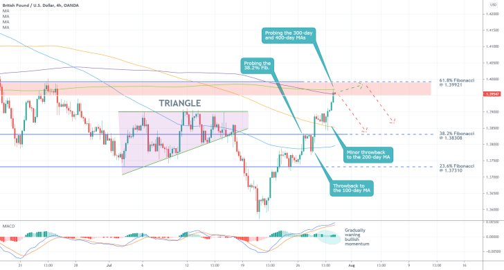 A time for a bearish reversal on the GBPUSD seems right as the price action comes close the psychologically significant resistance level at 1.40