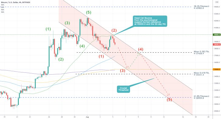 Bitcoin's Correction Bound to Speed Up. THe price action is developing a bearish 1-5 Elliott Impulse Wave pattern